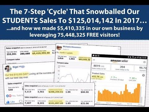 7 Figure Cycle Review - E-commerce Cheat Sheet & Killer Bonuses 2