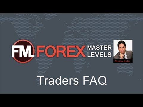 Forex Master Levels Review Does It Really Work 1