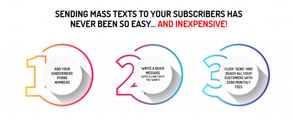 Textly Review - Sending Mass Text Messages