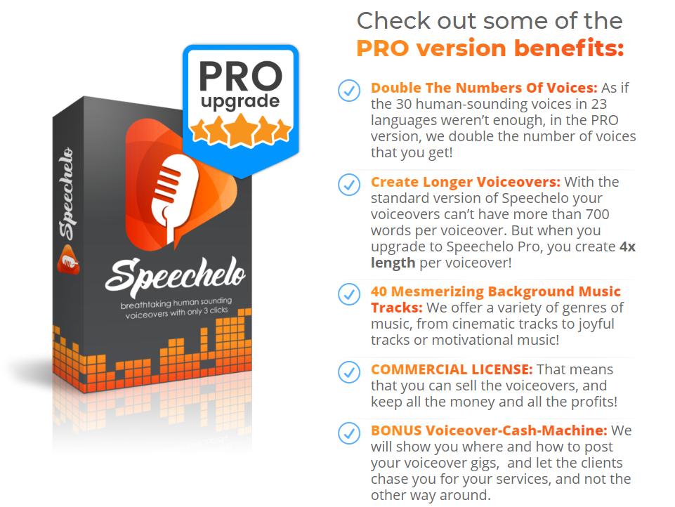 Speechelo Pro